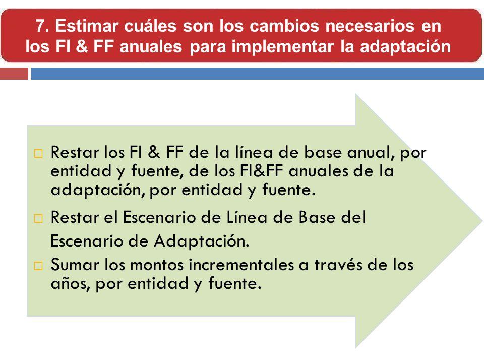 Restar los FI & FF de la línea de base anual, por entidad y fuente, de los FI&FF anuales de la adaptación, por entidad y fuente. Restar el Escenario d