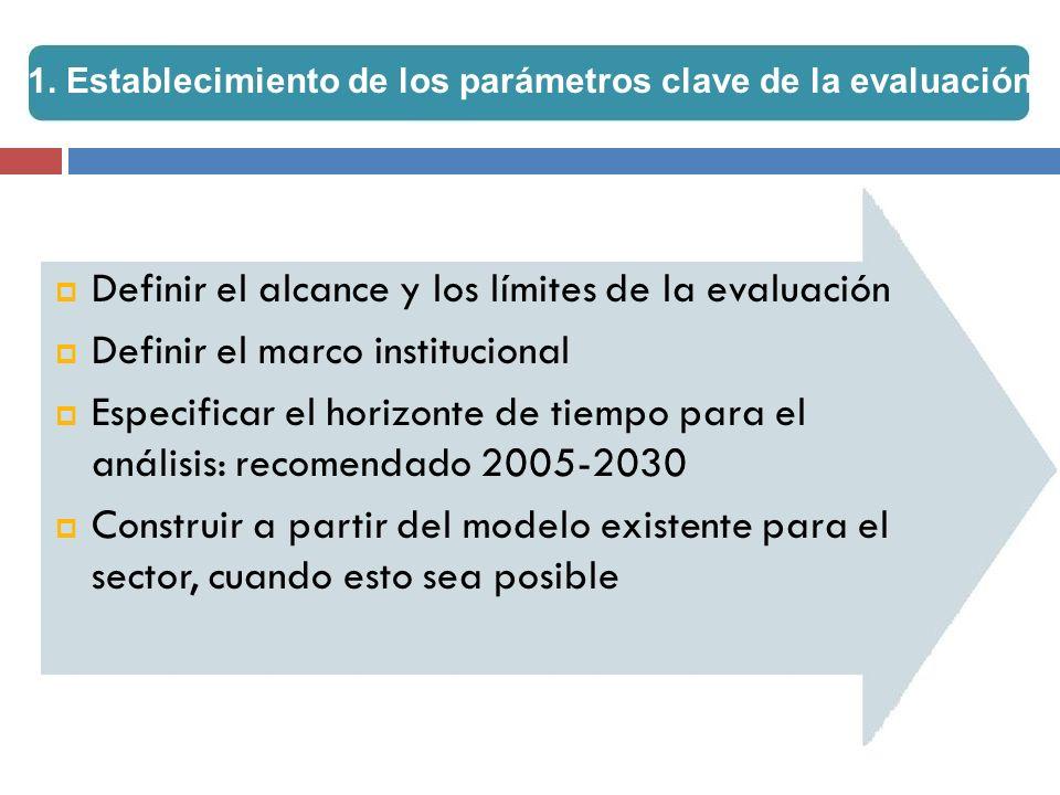 Definir el alcance y los límites de la evaluación Definir el marco institucional Especificar el horizonte de tiempo para el análisis: recomendado 2005