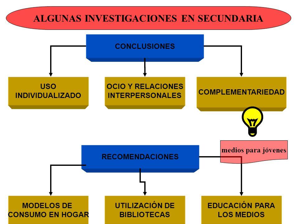 4 CONCLUSIONES USO INDIVIDUALIZADO OCIO Y RELACIONES INTERPERSONALES COMPLEMENTARIEDAD ALGUNAS INVESTIGACIONES EN SECUNDARIA RECOMENDACIONES MODELOS D