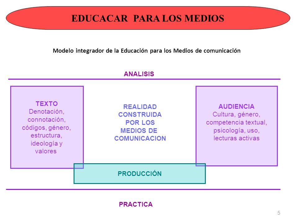 Modelo integrador de la Educación para los Medios de comunicación 5 ANALISIS TEXTO Denotación, connotación, códigos, género, estructura, ideología y v