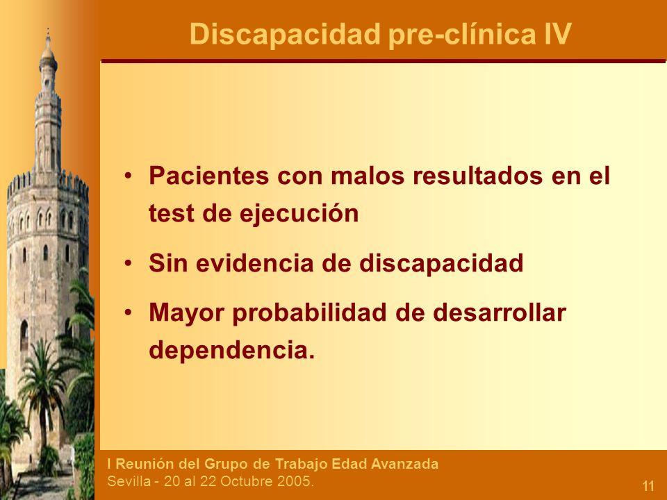 I Reunión del Grupo de Trabajo Edad Avanzada Sevilla - 20 al 22 Octubre 2005. 11 Pacientes con malos resultados en el test de ejecución Sin evidencia