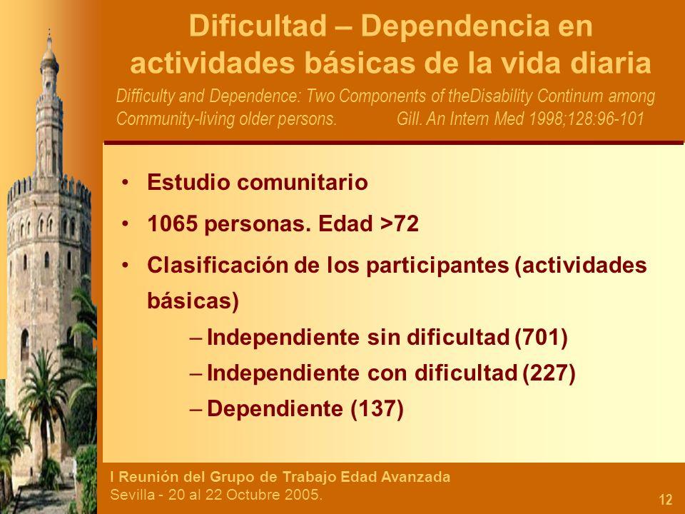 I Reunión del Grupo de Trabajo Edad Avanzada Sevilla - 20 al 22 Octubre 2005. 12 Estudio comunitario 1065 personas. Edad >72 Clasificación de los part