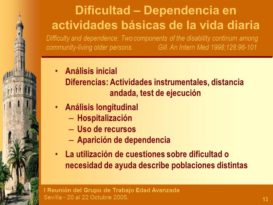 I Reunión del Grupo de Trabajo Edad Avanzada Sevilla - 20 al 22 Octubre 2005. 13 Dificultad – Dependencia en actividades básicas de la vida diaria Dif