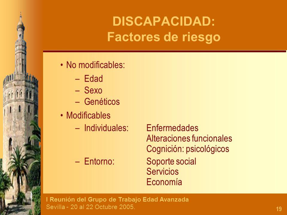 I Reunión del Grupo de Trabajo Edad Avanzada Sevilla - 20 al 22 Octubre 2005. 19 DISCAPACIDAD: Factores de riesgo No modificables: –Edad –Sexo –Genéti