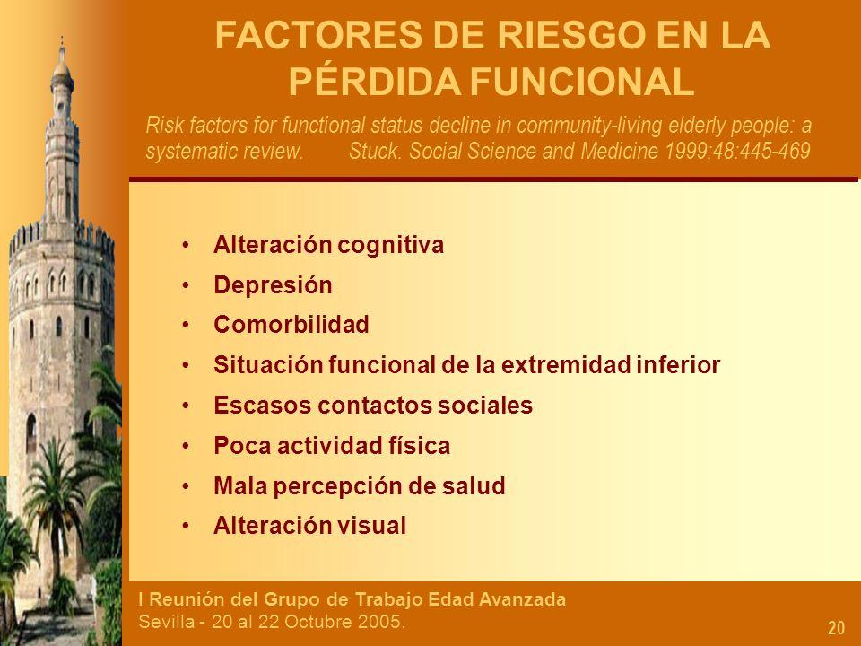 I Reunión del Grupo de Trabajo Edad Avanzada Sevilla - 20 al 22 Octubre 2005. 20 FACTORES DE RIESGO EN LA PÉRDIDA FUNCIONAL Alteración cognitiva Depre