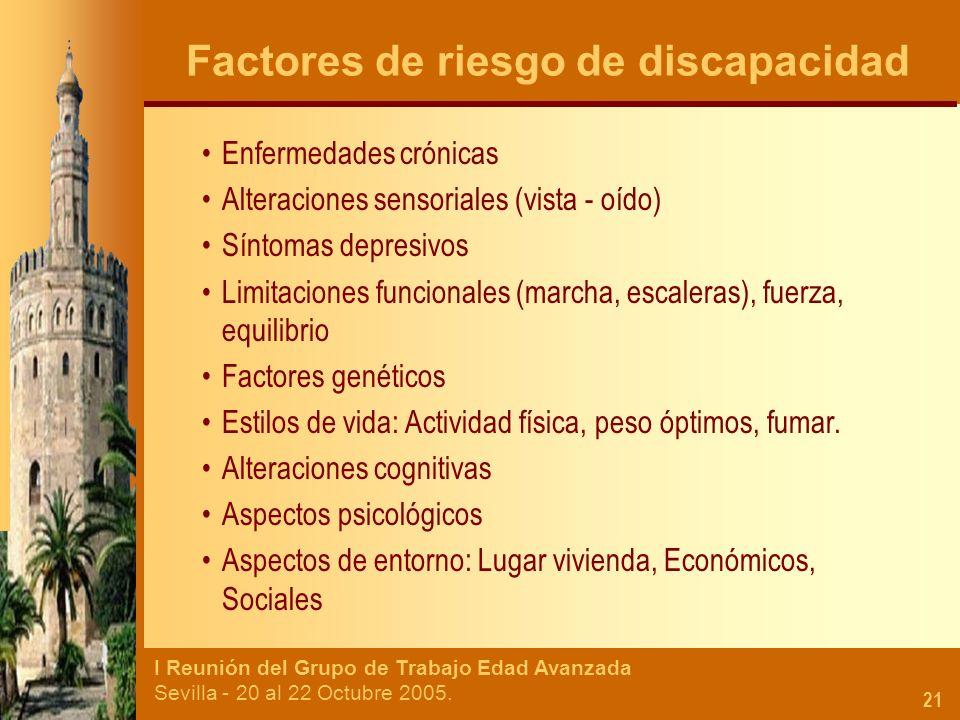 I Reunión del Grupo de Trabajo Edad Avanzada Sevilla - 20 al 22 Octubre 2005. 21 Factores de riesgo de discapacidad Enfermedades crónicas Alteraciones