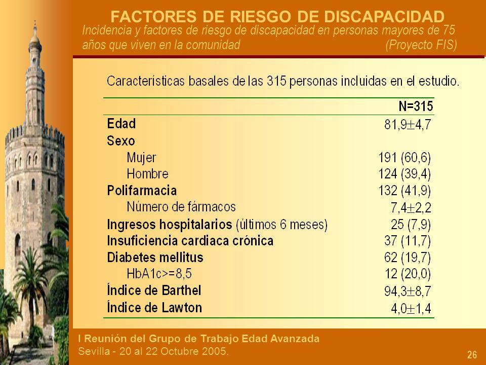 I Reunión del Grupo de Trabajo Edad Avanzada Sevilla - 20 al 22 Octubre 2005. 26 FACTORES DE RIESGO DE DISCAPACIDAD Incidencia y factores de riesgo de