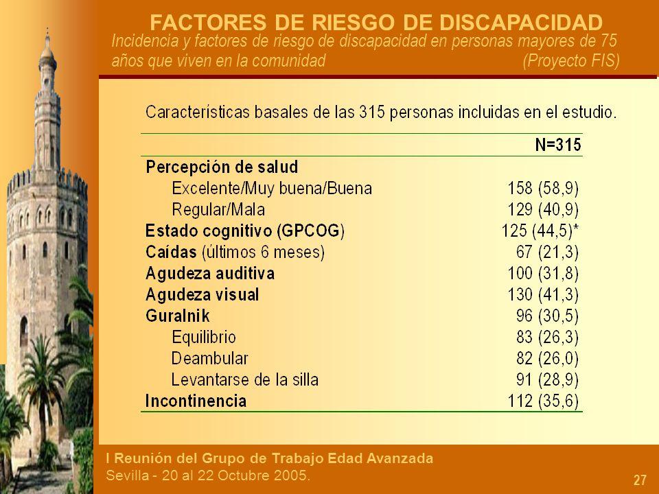 I Reunión del Grupo de Trabajo Edad Avanzada Sevilla - 20 al 22 Octubre 2005. 27 FACTORES DE RIESGO DE DISCAPACIDAD Incidencia y factores de riesgo de