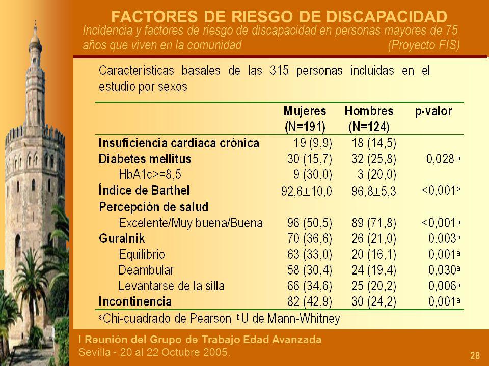 I Reunión del Grupo de Trabajo Edad Avanzada Sevilla - 20 al 22 Octubre 2005. 28 FACTORES DE RIESGO DE DISCAPACIDAD Incidencia y factores de riesgo de