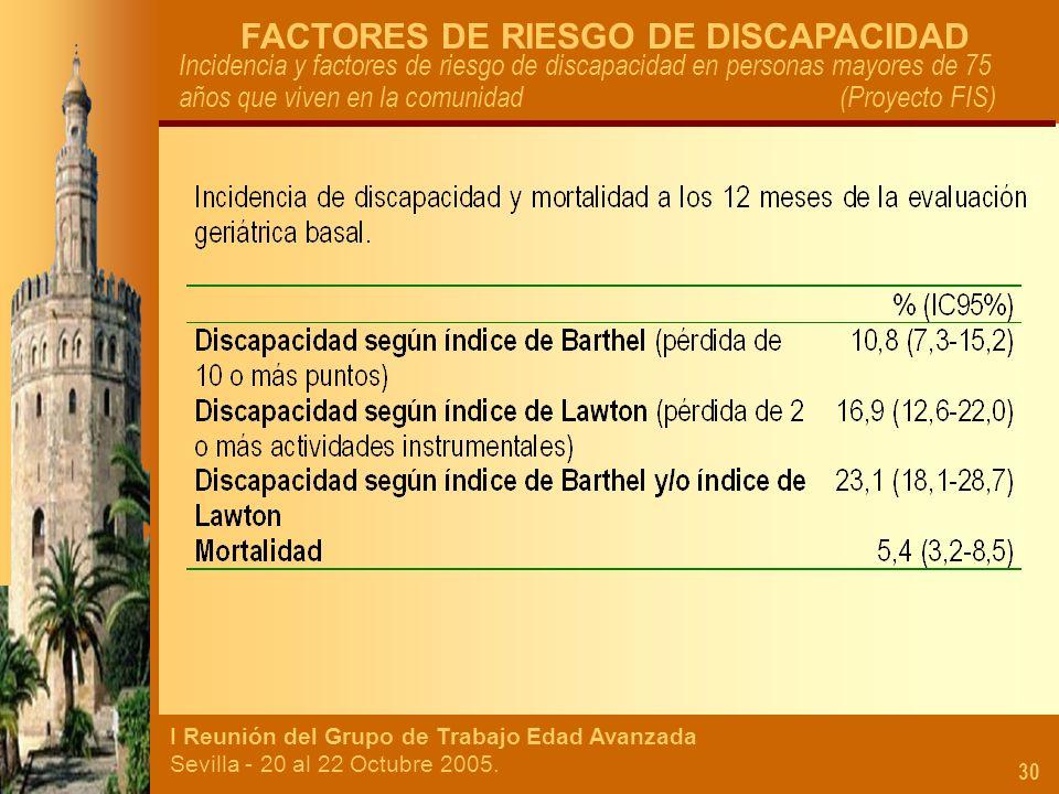 I Reunión del Grupo de Trabajo Edad Avanzada Sevilla - 20 al 22 Octubre 2005. 30 FACTORES DE RIESGO DE DISCAPACIDAD Incidencia y factores de riesgo de