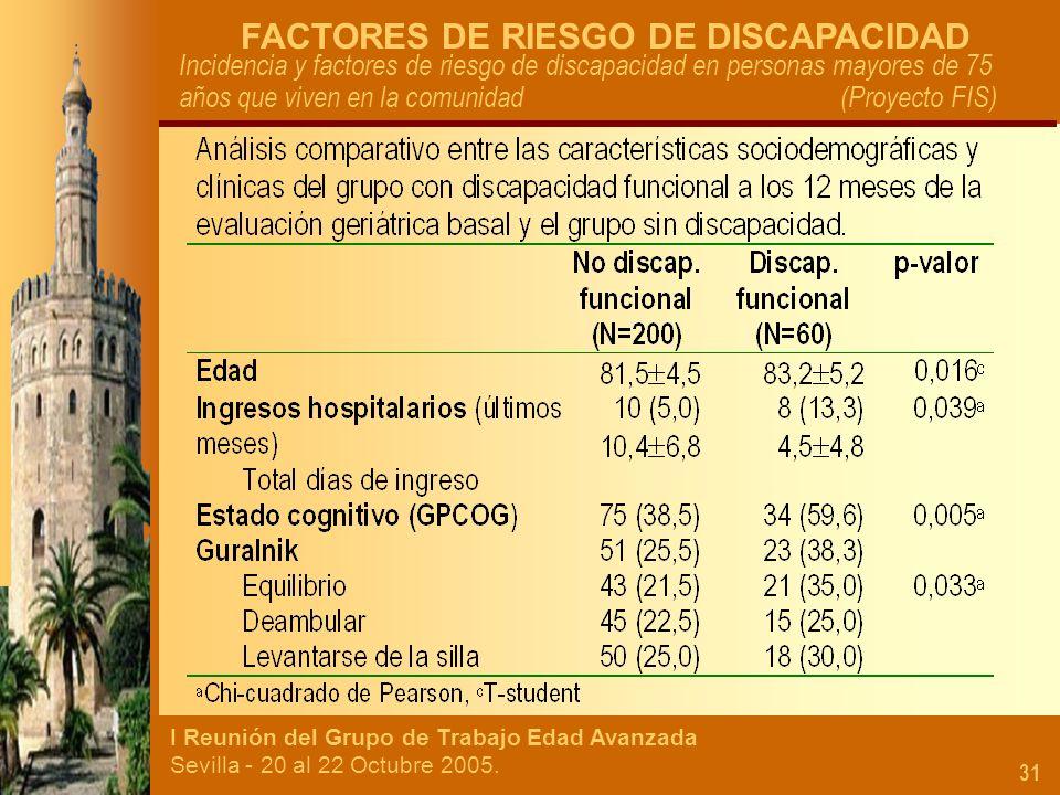 I Reunión del Grupo de Trabajo Edad Avanzada Sevilla - 20 al 22 Octubre 2005. 31 FACTORES DE RIESGO DE DISCAPACIDAD Incidencia y factores de riesgo de