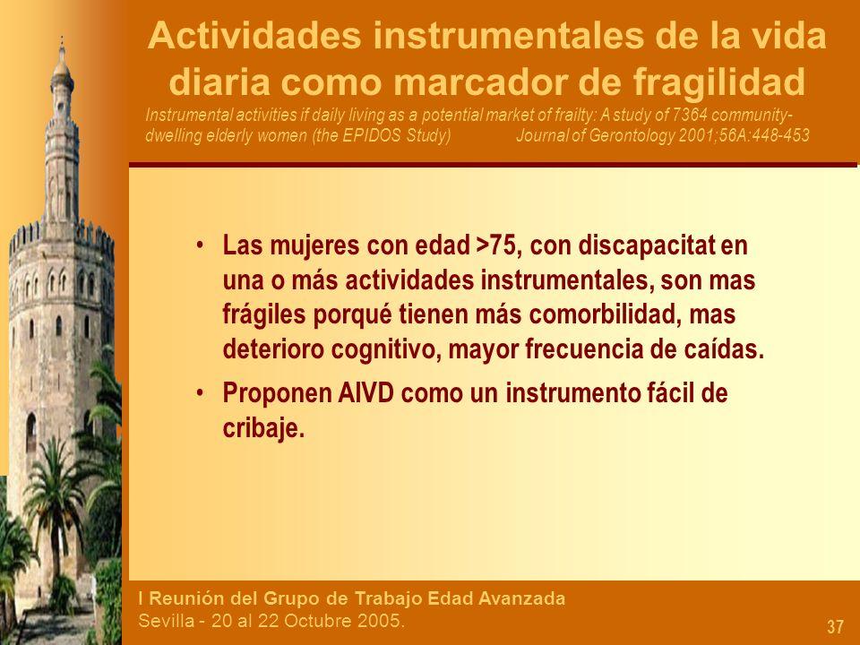 I Reunión del Grupo de Trabajo Edad Avanzada Sevilla - 20 al 22 Octubre 2005. 37 Las mujeres con edad >75, con discapacitat en una o más actividades i