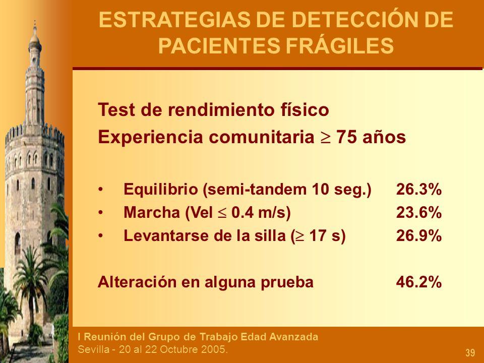 I Reunión del Grupo de Trabajo Edad Avanzada Sevilla - 20 al 22 Octubre 2005. 39 ESTRATEGIAS DE DETECCIÓN DE PACIENTES FRÁGILES Test de rendimiento fí