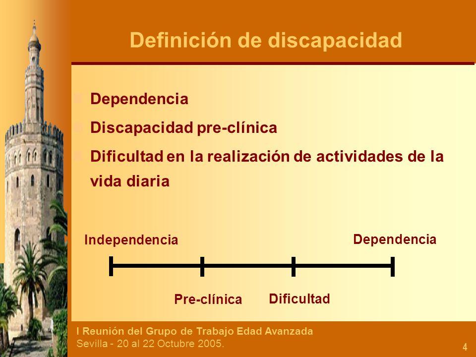 I Reunión del Grupo de Trabajo Edad Avanzada Sevilla - 20 al 22 Octubre 2005. 4 Definición de discapacidad Dependencia Discapacidad pre-clínica Dificu