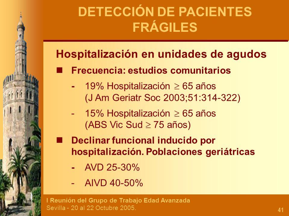 I Reunión del Grupo de Trabajo Edad Avanzada Sevilla - 20 al 22 Octubre 2005. 41 DETECCIÓN DE PACIENTES FRÁGILES Hospitalización en unidades de agudos