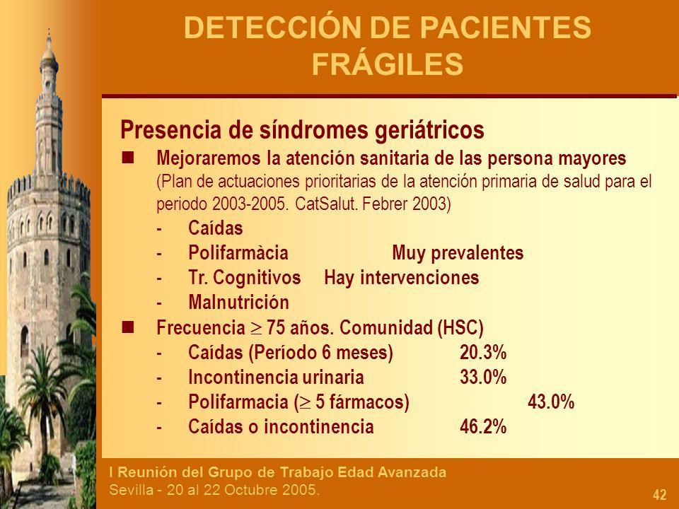 I Reunión del Grupo de Trabajo Edad Avanzada Sevilla - 20 al 22 Octubre 2005. 42 DETECCIÓN DE PACIENTES FRÁGILES Presencia de síndromes geriátricos Me
