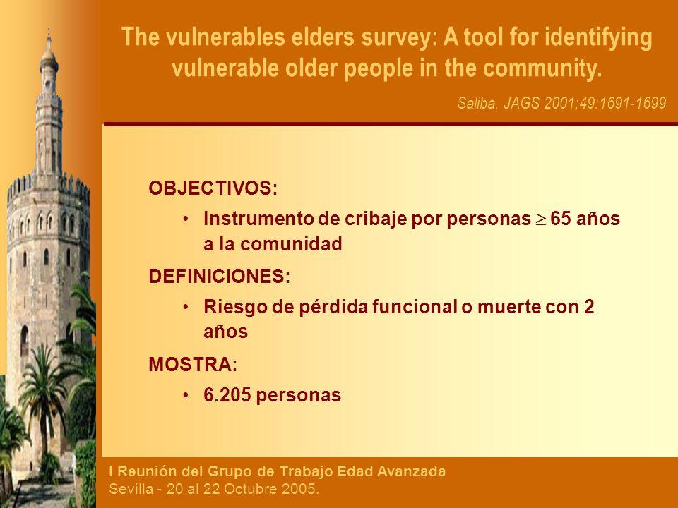 I Reunión del Grupo de Trabajo Edad Avanzada Sevilla - 20 al 22 Octubre 2005. The vulnerables elders survey: A tool for identifying vulnerable older p