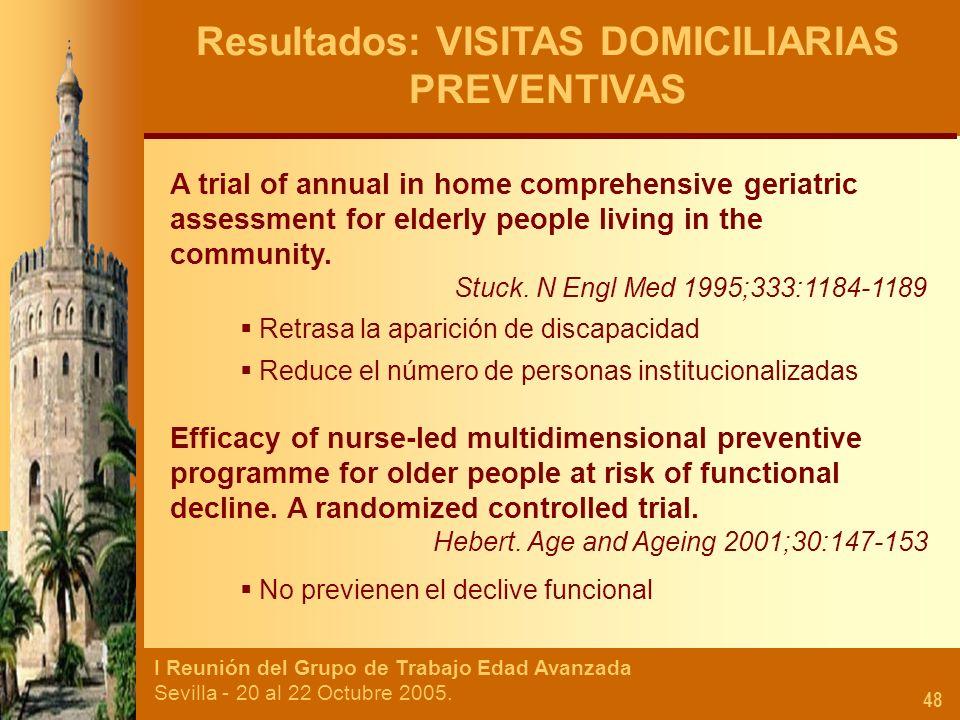 I Reunión del Grupo de Trabajo Edad Avanzada Sevilla - 20 al 22 Octubre 2005. 48 Resultados: VISITAS DOMICILIARIAS PREVENTIVAS A trial of annual in ho