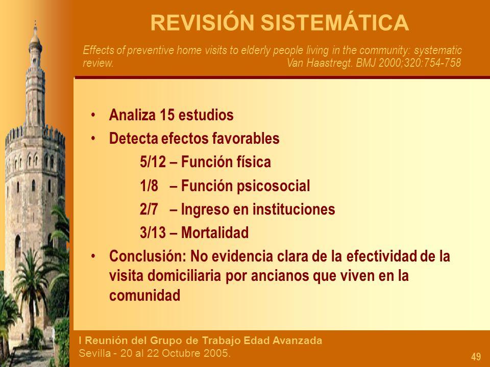 I Reunión del Grupo de Trabajo Edad Avanzada Sevilla - 20 al 22 Octubre 2005. 49 REVISIÓN SISTEMÁTICA Effects of preventive home visits to elderly peo