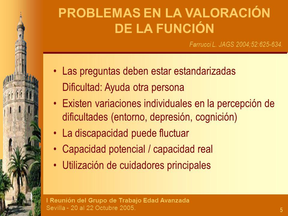 I Reunión del Grupo de Trabajo Edad Avanzada Sevilla - 20 al 22 Octubre 2005. 5 Farrucci L. JAGS 2004;52:625-634. Las preguntas deben estar estandariz
