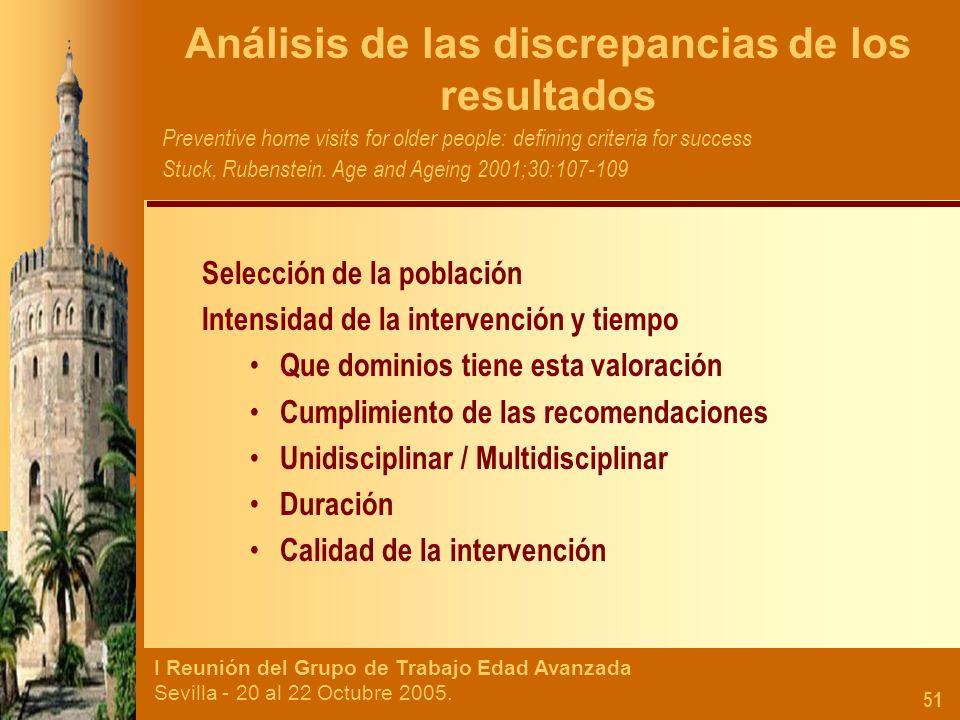 I Reunión del Grupo de Trabajo Edad Avanzada Sevilla - 20 al 22 Octubre 2005. 51 Análisis de las discrepancias de los resultados Preventive home visit