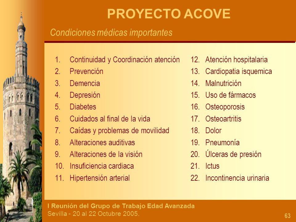 I Reunión del Grupo de Trabajo Edad Avanzada Sevilla - 20 al 22 Octubre 2005. 63 PROYECTO ACOVE Condiciones médicas importantes 1.Continuidad y Coordi