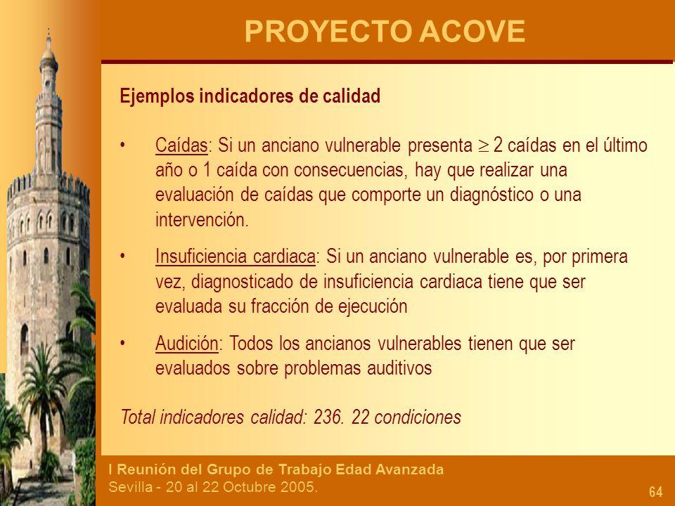 I Reunión del Grupo de Trabajo Edad Avanzada Sevilla - 20 al 22 Octubre 2005. 64 PROYECTO ACOVE Ejemplos indicadores de calidad Caídas: Si un anciano