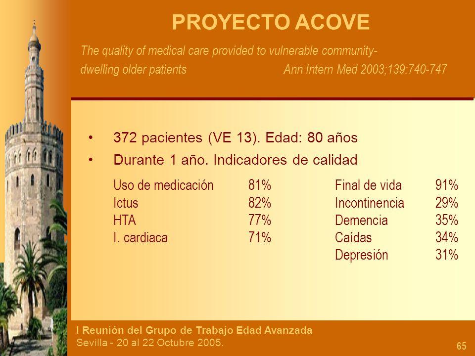 I Reunión del Grupo de Trabajo Edad Avanzada Sevilla - 20 al 22 Octubre 2005. 65 PROYECTO ACOVE The quality of medical care provided to vulnerable com