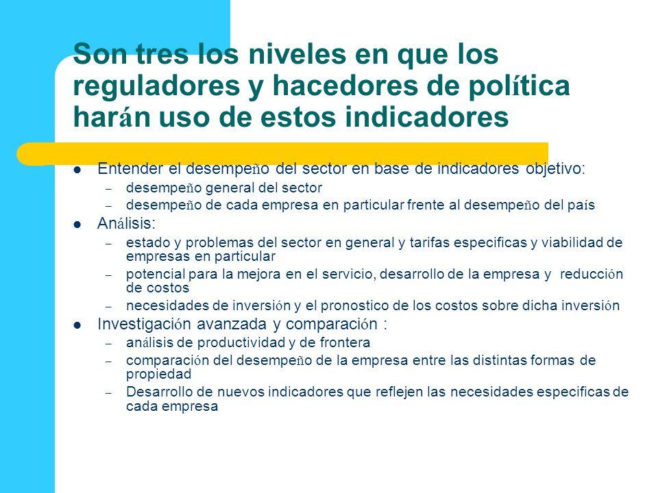 Son tres los niveles en que los reguladores y hacedores de pol í tica har á n uso de estos indicadores Entender el desempe ñ o del sector en base de i