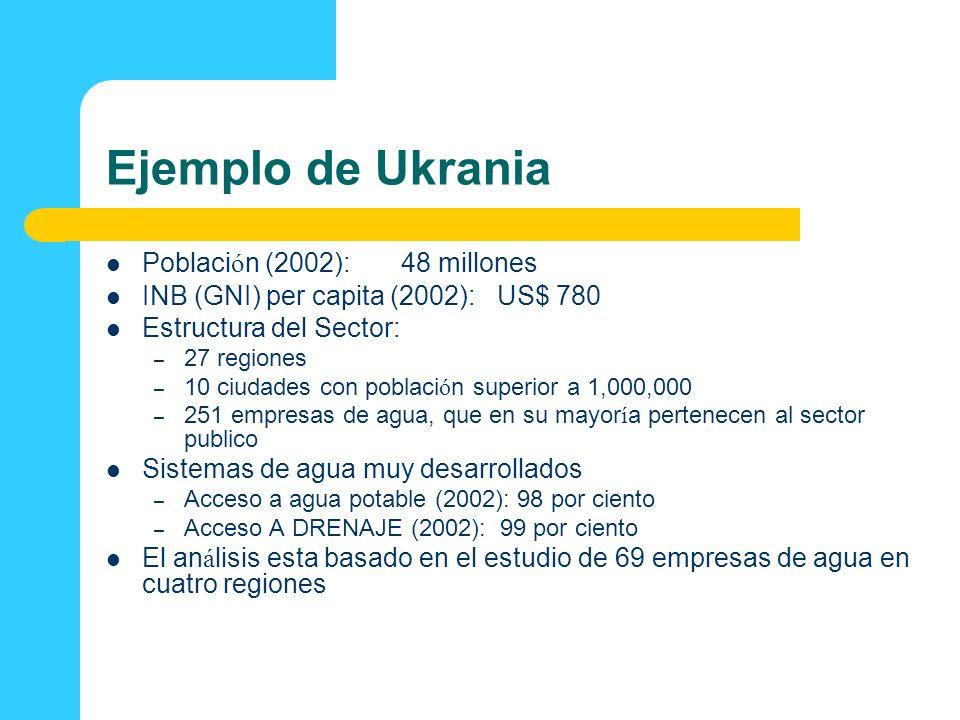 Ejemplo de Ukrania Poblaci ó n (2002): 48 millones INB (GNI) per capita (2002): US$ 780 Estructura del Sector: – 27 regiones – 10 ciudades con poblaci