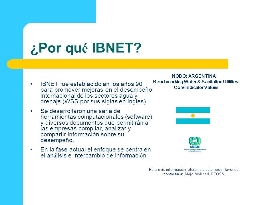 ¿Por qu é IBNET? IBNET fue establecido en los años 90 para promover mejoras en el desempeño internacional de los sectores agua y drenaje (WSS por sus