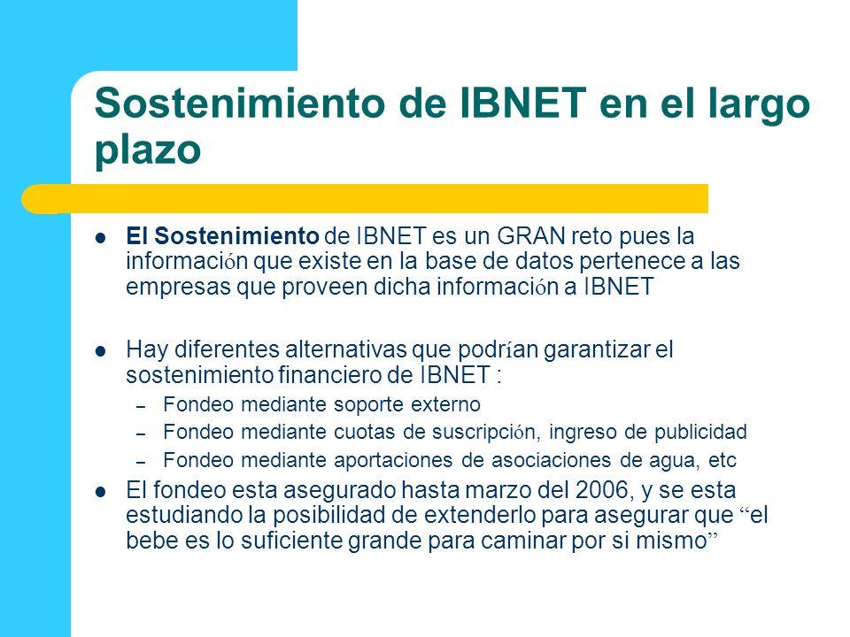 Sostenimiento de IBNET en el largo plazo El Sostenimiento de IBNET es un GRAN reto pues la informaci ó n que existe en la base de datos pertenece a la