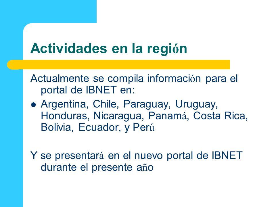 Actividades en la regi ó n Actualmente se compila informaci ó n para el portal de IBNET en: Argentina, Chile, Paraguay, Uruguay, Honduras, Nicaragua,