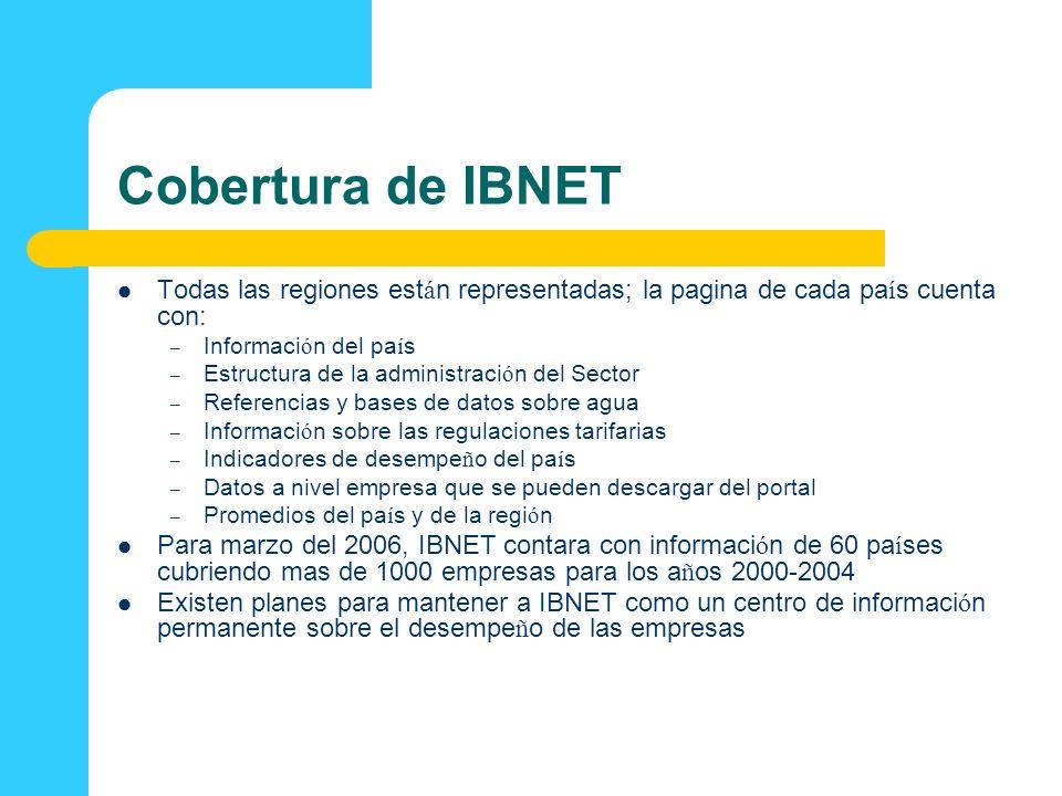 Cobertura de IBNET Todas las regiones est á n representadas; la pagina de cada pa í s cuenta con: – Informaci ó n del pa í s – Estructura de la admini