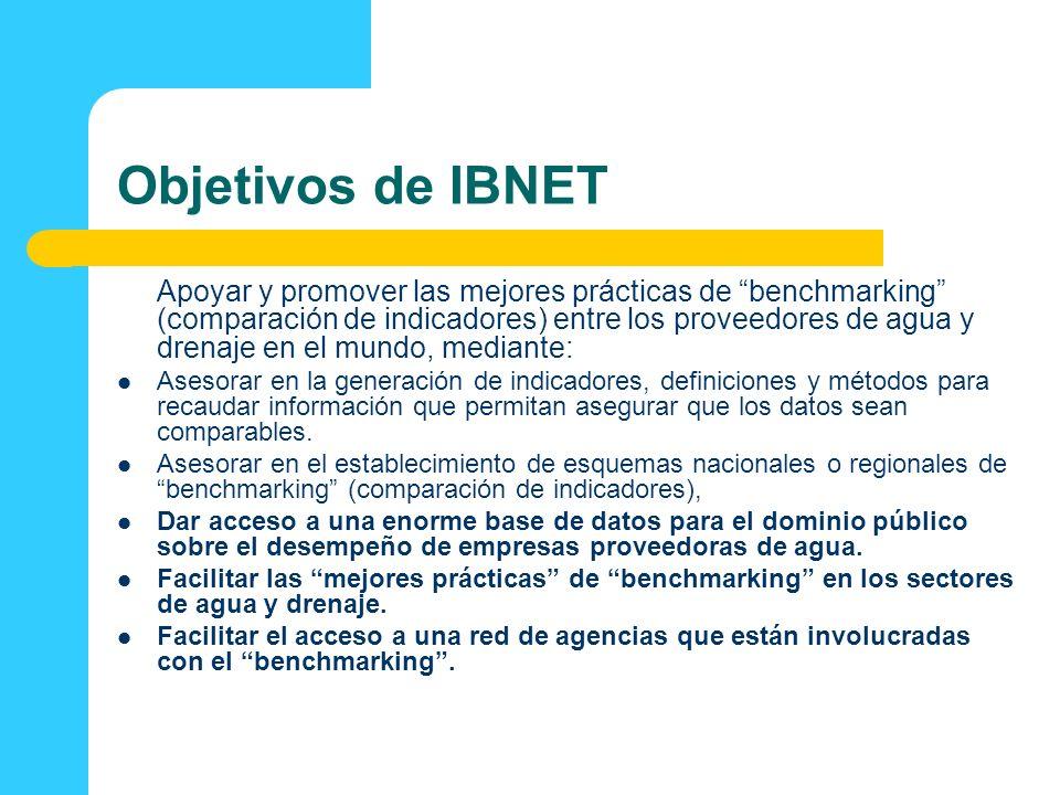 Objetivos de IBNET Apoyar y promover las mejores prácticas de benchmarking (comparación de indicadores) entre los proveedores de agua y drenaje en el