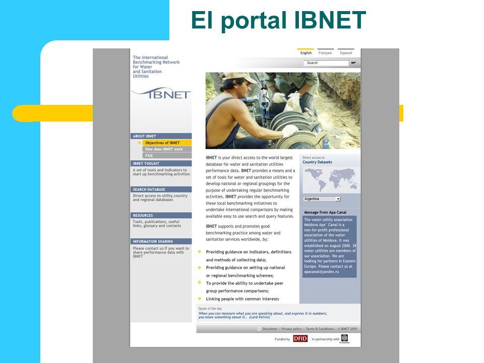 El portal IBNET