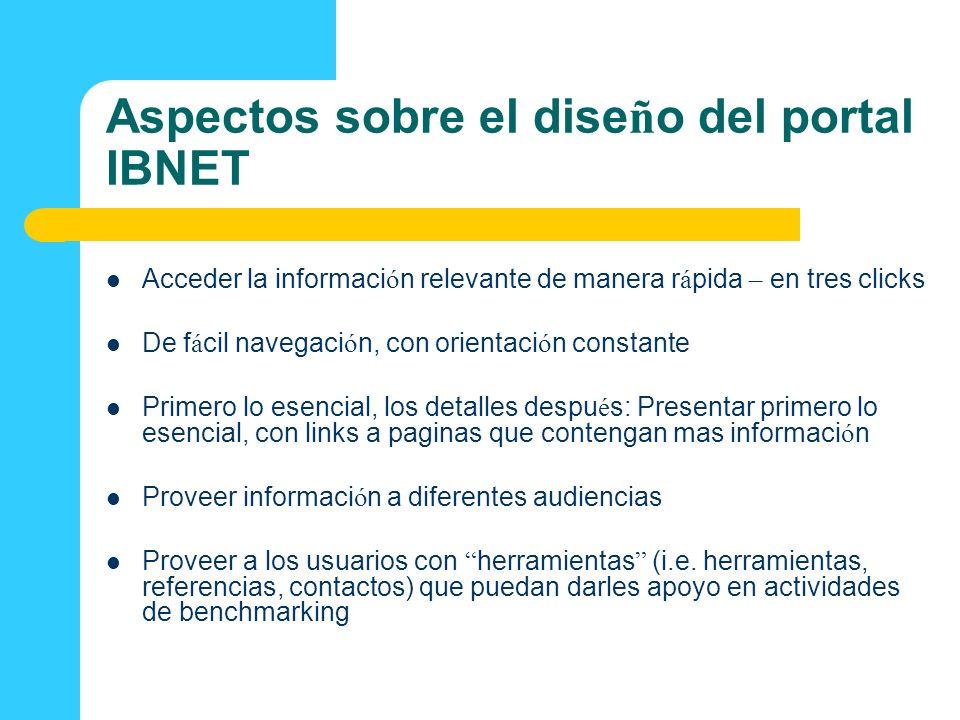 Aspectos sobre el dise ñ o del portal IBNET Acceder la informaci ó n relevante de manera r á pida – en tres clicks De f á cil navegaci ó n, con orient