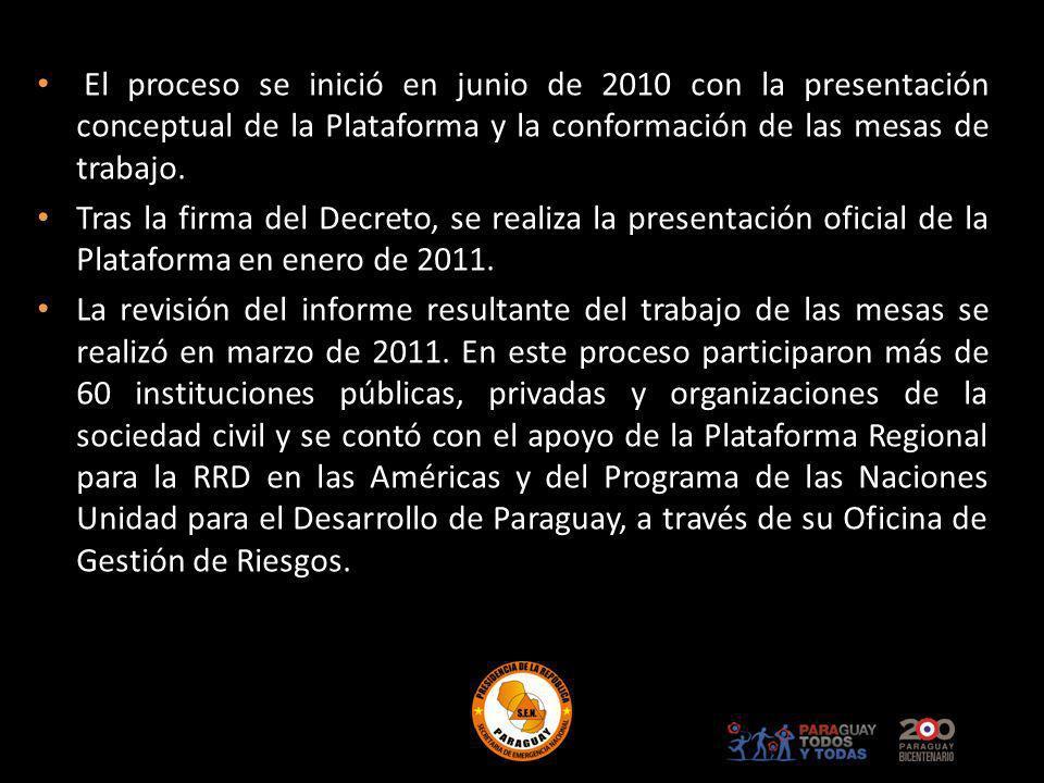 El proceso se inició en junio de 2010 con la presentación conceptual de la Plataforma y la conformación de las mesas de trabajo. Tras la firma del Dec