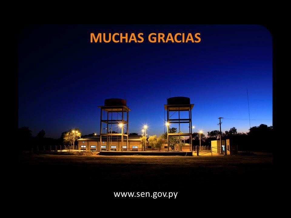 MUCHAS GRACIAS Paraguay – Marzo 2011 www.sen.gov.py