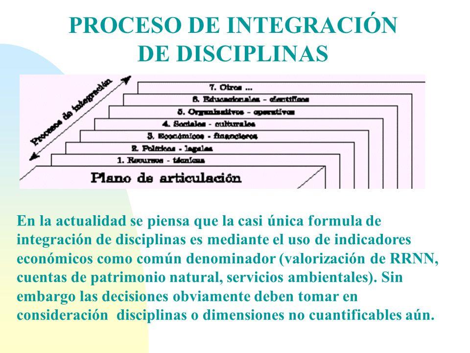 Combinación de Ciencias Blandas con Ciencias Duras (Beta y Gamma) ETAPA DE NEGOCIACIÓN Y DE DISEÑO DE ESTRATEGIAS
