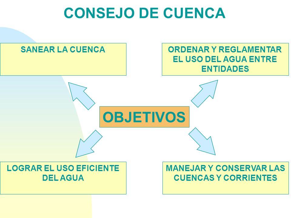 ASAMBLEA DE USUARIOS COMITE REGIONAL DE REGANTES COMITE REGIONAL DE SISTEMAS ABASTECEDORES DE AGUA POTABLE COMITE REGIONAL DE INDUSTRIALES COMITE REGI