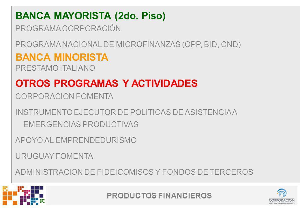 www.cnd.org.uy Uruguay Fomenta PRODUCTOS FINANCIEROS BANCA MAYORISTA (2do. Piso) PROGRAMA CORPORACIÓN PROGRAMA NACIONAL DE MICROFINANZAS (OPP, BID, CN
