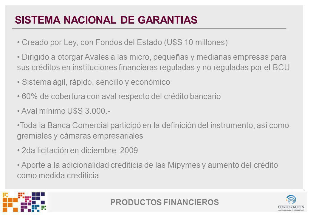 www.cnd.org.uy Uruguay Fomenta Banca de 1er. Piso: PRÉSTAMO ITALIANO Producto FINANCIERO PRODUCTOS FINANCIEROS SISTEMA NACIONAL DE GARANTIAS Creado po