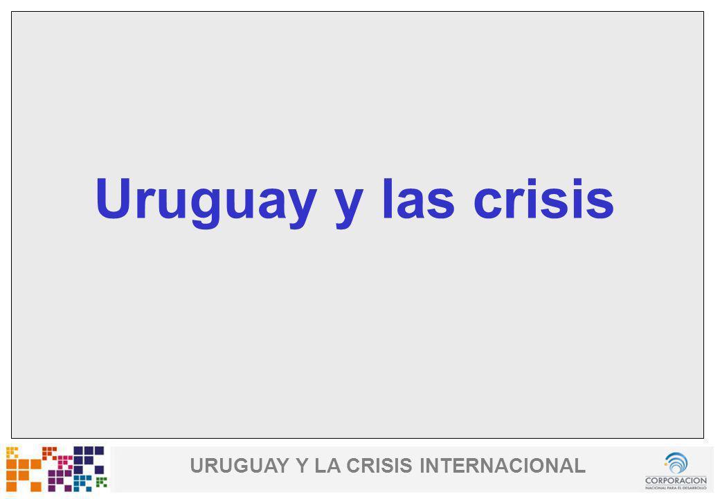 www.cnd.org.uy Uruguay Fomenta URUGUAY Y LA CRISIS INTERNACIONAL Uruguay y las crisis