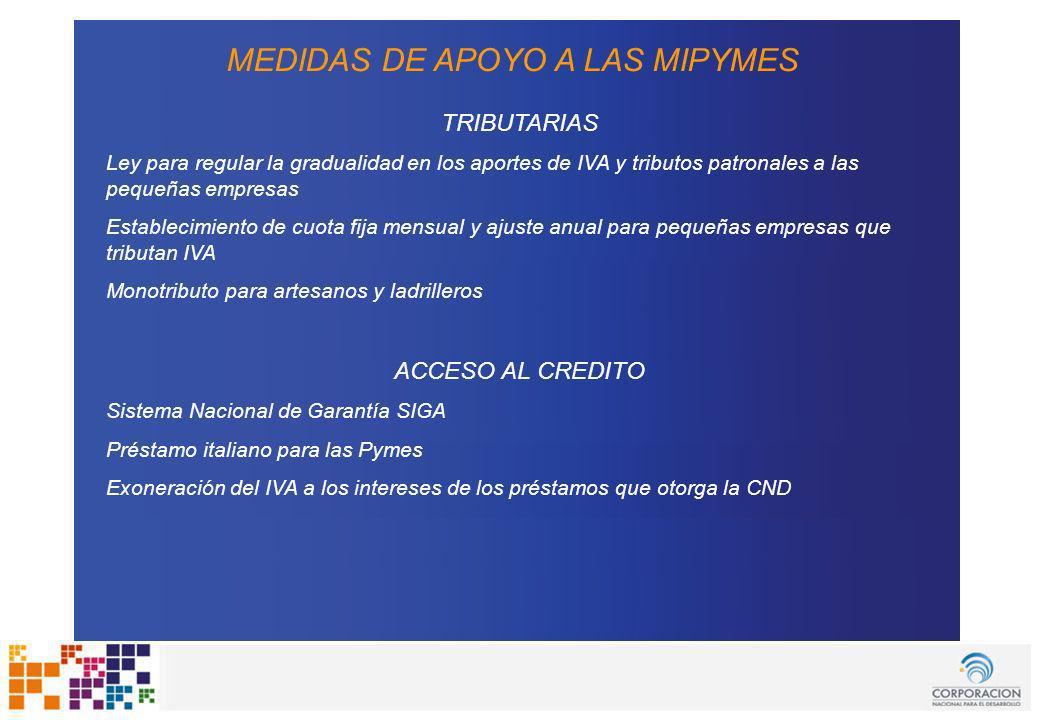 www.cnd.org.uy Uruguay Fomenta MEDIDAS DE APOYO A LAS MIPYMES TRIBUTARIAS Ley para regular la gradualidad en los aportes de IVA y tributos patronales