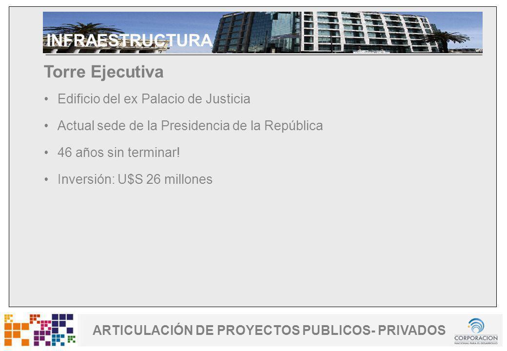 www.cnd.org.uy Uruguay Fomenta ARTICULACIÓN DE PROYECTOS PUBLICOS- PRIVADOS Torre Ejecutiva Edificio del ex Palacio de Justicia Actual sede de la Pres
