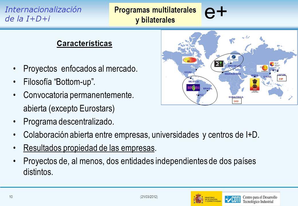 9(21/03/2012) Funcionamiento: Participación empresarial de, al menos, 2 países EUREKA/IBEROEKA (en Bilaterales los 2 países implicados) Adecuada cuali
