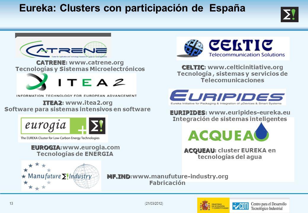 12(21/03/2012) EUREKA apoya 3 tipos de proyectos Proyectos de Cluster Iniciativas estratégicas a largo plazo Gran número de participantes, principalme
