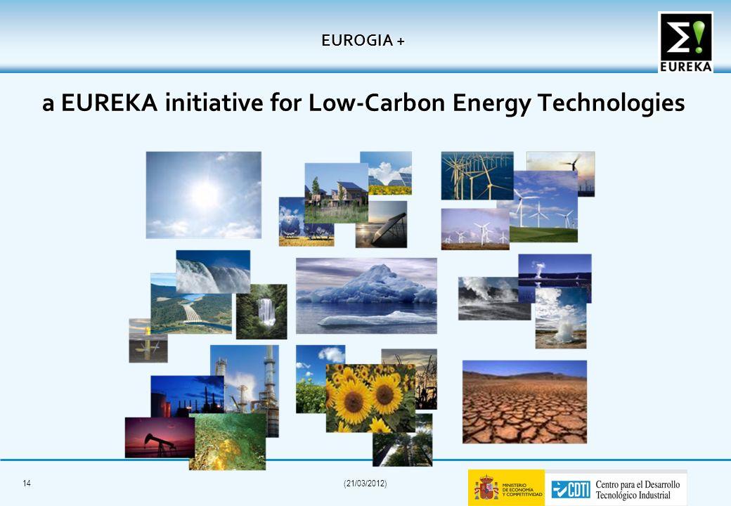 13(21/03/2012) Eureka: Clusters con participación de España EURIPIDES EURIPIDES: www.euripides-eureka.eu Integración de sistemas inteligentes EUROGIA