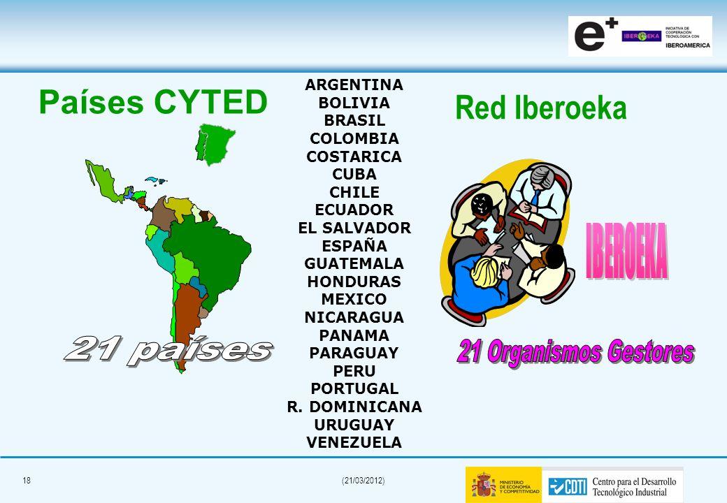 17(21/03/2012) www.cyted.org